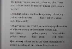 colour pigment guide
