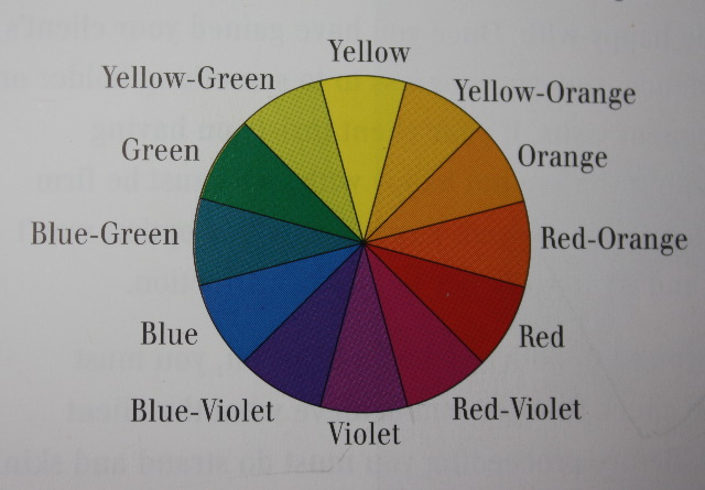 The Colour Wheel Lift Deposit Pigment Tone