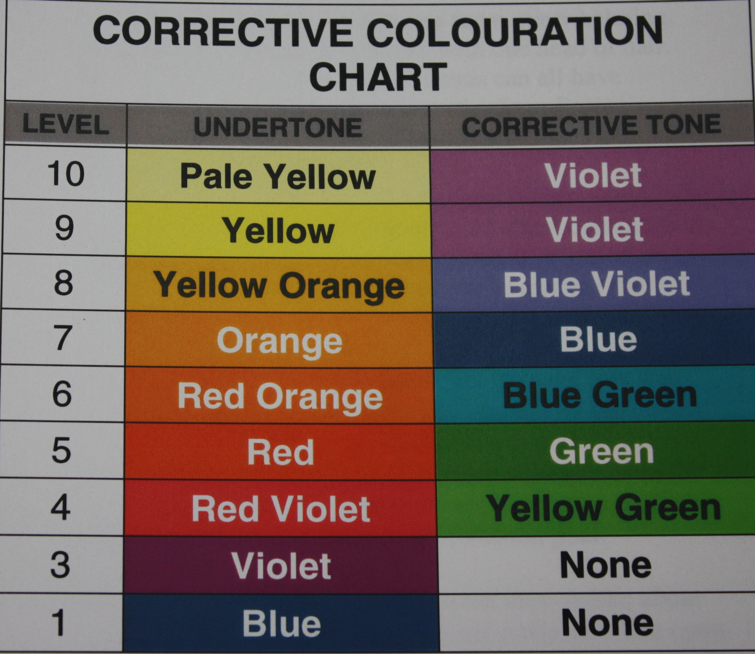 Corrective hair colour charts back2myroots page 2 level geenschuldenfo Images